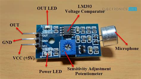 Interfacing Sound Sensor With Arduino Add