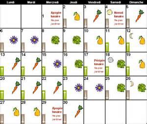 Jardiner Malin Calendrier Lunaire Avril 2015 calendrier lunaire davril 2015 jardiner avec la lune