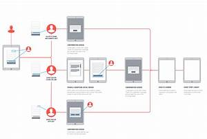 Process Flow Diagram Images For Mac