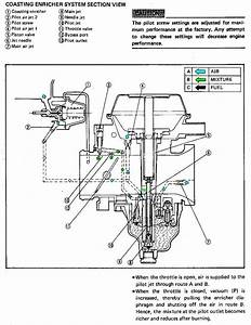 Mikuni Cv Carb Manual