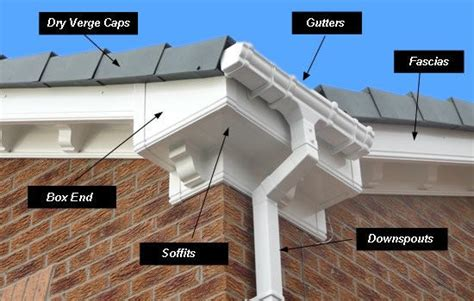 What Are Fascias, Soffits & Barge Boards  Best Guide
