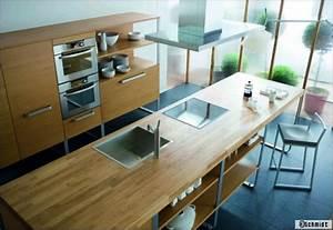 plan de travail de la cuisine quel materiau choisir With choisir plan de travail cuisine