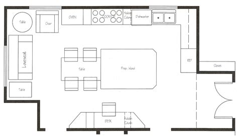 kitchen floor plans design kitchen design