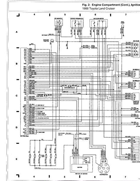 1984 Toyotum Diesel Wiring Diagram by California Fj62 3fe Ecu Found One Thanks Ih8mud Forum