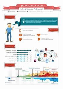 Best resume database for employers