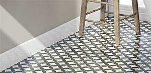 5 great bathroom flooring ideas victoriaplumcom for The ingenious ideas for bathroom flooring