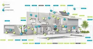 Smart Home Komponenten : smart home rtb gmbh co kg ~ Frokenaadalensverden.com Haus und Dekorationen