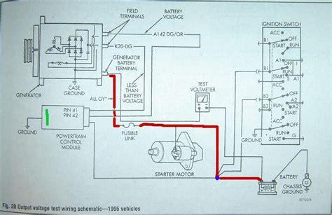 Dodge Viper Wiring Diagram Fuse Box