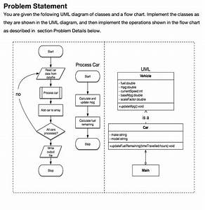 Solved  Problem Statement You Are Given The Following Uml