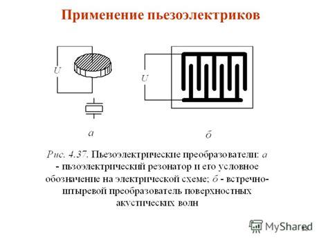 Пьезоэлектрики • большая российская энциклопедия электронная версия
