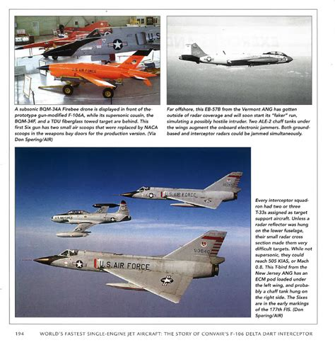 World's Fastest Single-engine Jet Fighter