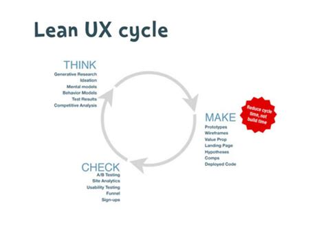 Lean Ux  How To Apply Lean Principles To User Experience