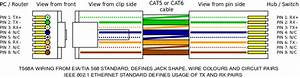 Crossover Cable Wiring Diagram Ether Pinout Rj45