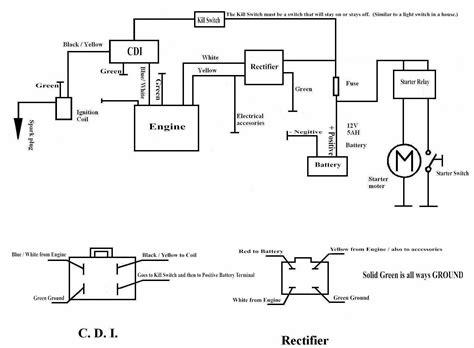 mini 49cc pocket bike wiring diagram mini free engine