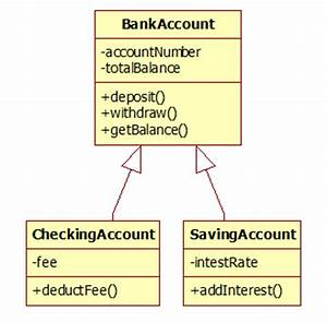 single table inheritance class table inheritance concrete With php template inheritance
