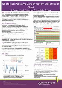 News Nhs Chart Palliative Care Symptom Observation Chart Quality