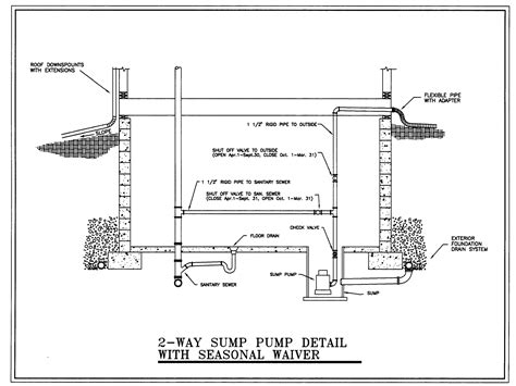 Red Lion Sprinkler Pump Wiring Diagram Free