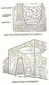 Lime Kiln Kilns County History Articles Monroe Process Drawing sketch template