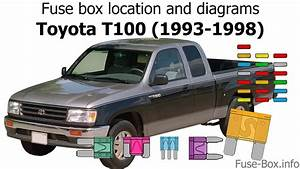 Fuse Box Location And Diagrams  Toyota T100  1993