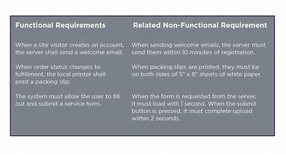 Functional Non Requirements Vs Examples Definitive Guide