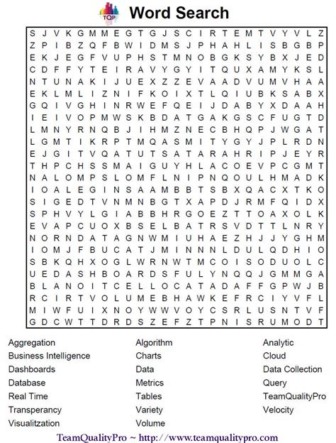 bigdata word search business intelligence executive