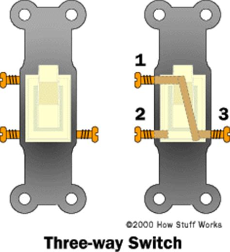 Three Way Lights How Switches Work Howstuffworks