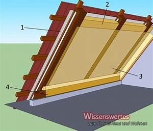 Aufbau Dämmung Dach : schematischer aufbau der dachd mmung bau pinterest dachs dachboden und dach d mmen ~ Whattoseeinmadrid.com Haus und Dekorationen