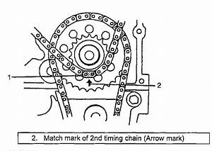 Service Manual  2005 Suzuki Aerio Timing Chain Diagram