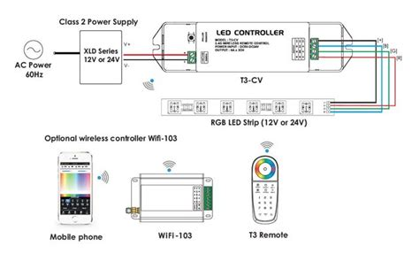 Wireless Led Sync Receiver