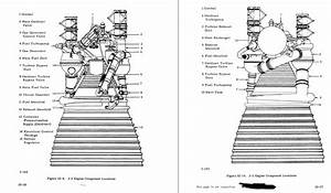 Saturn Launch Vehicle Information