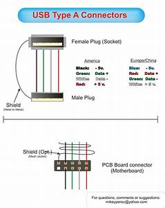 How To Wire Usb Connector Usb Wire Diagram Instruction Download