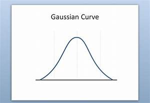 image gallery gaussian curve With bell curve powerpoint template