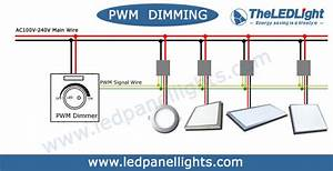 Pwm Dimming Led Light Panel