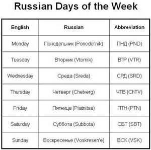 Russian Language Word Charts
