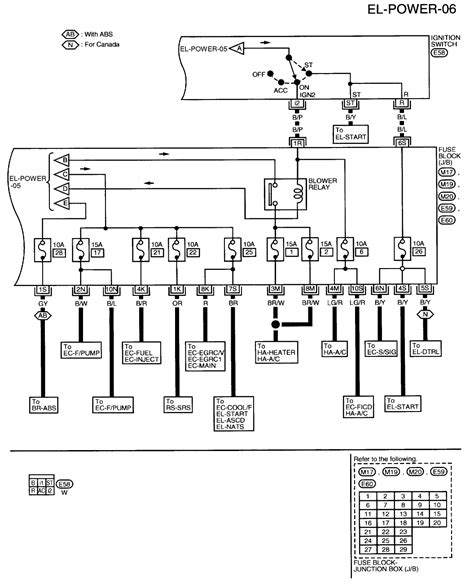 2009 Nissan Murano Fuse Box Diagram by 2001 Nissan Murano Fuse Box Diagram Wiring Diagram Posts