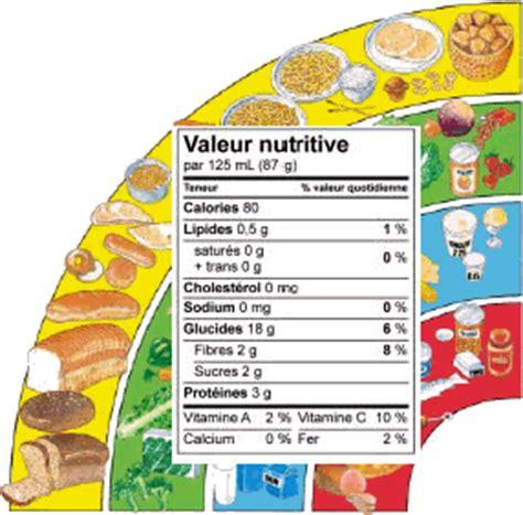 valeur energetique des pates comment lire le tableau de valeur nutritive sur les emballages d aliments