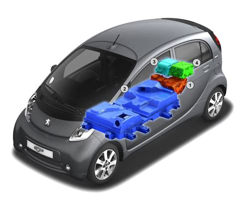 Peugeot Ion Photo 21 9235