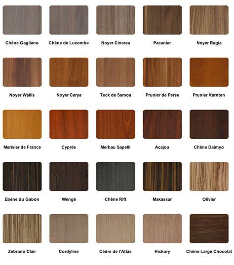 peindre meuble cuisine mélaminé les caractéristiques des différentes essences de bois