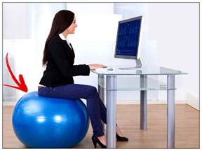 after reading this you will start using an exercise ball