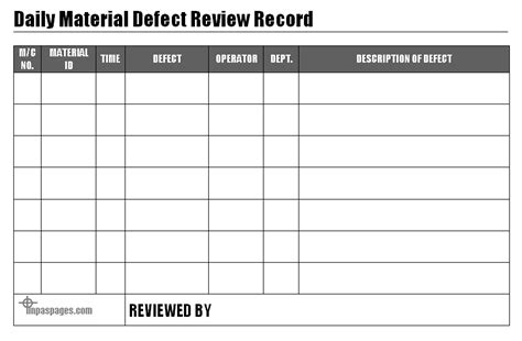 daily material defect review record