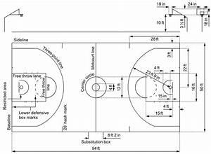 File Basketball - Nba - Field Diagram -en Svg