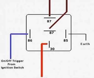 Starter Motor Relay Wiring Diagram Cleaver Starter Motor