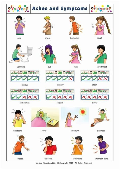 Pelung Suar bildkarten f 252 r den unterricht k 246 rperliche beschwerden
