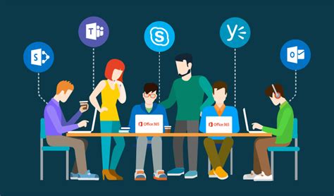 office  collaboration tools comprehensive overview