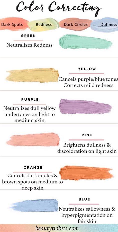 what color cancels out basic colour correction and concealer technique the