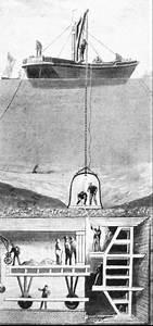 Bell Diagram