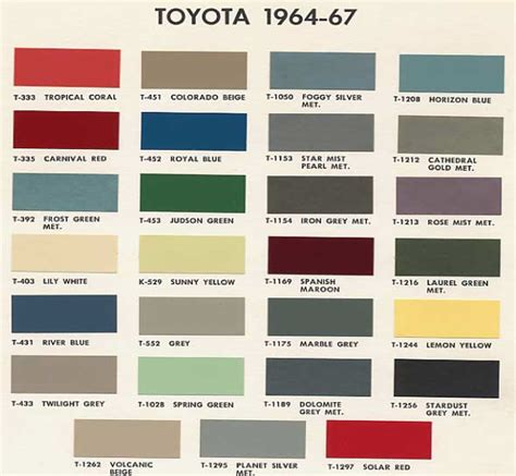 toyota interior color codes image gallery toyota colors