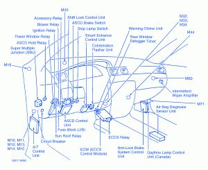 nissan lucino coupe 200sx 1994 fuse box block circuit breaker diagram 187 carfusebox