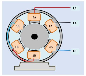 pole  wire  phase ac generator electrical academia