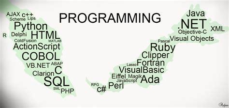 Decorator Pattern C Code by ماذا بعد تعلم لغة البرمجة